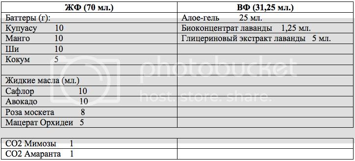 Питательная крем-маска для лица «Лавандовое облако» 18+ - screenshot2011 09 15at53837pm - 1